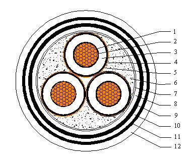 中压耐火电缆结构图